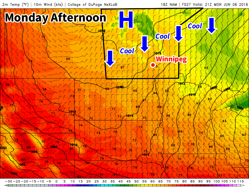 A cool northerly flow will be in place over southern Manitoba on Monday