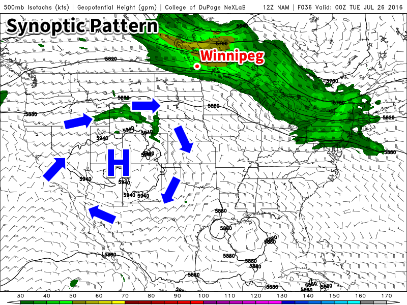 An upper ridge of high pressure over western North America will bring drier weather to southern Manitoba